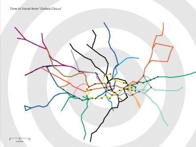 London tube time travel